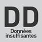 Données insuffisantes (DD)